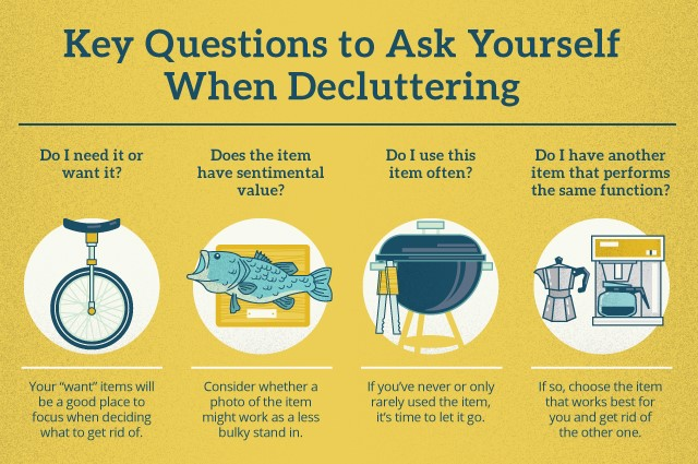 clutter Beaumont, downsizing Southeast Texas, clean up Golden Triangle, East Texas activities, activity guide SETX,