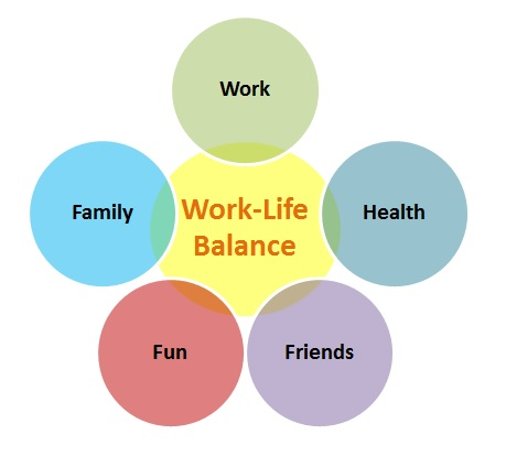 life balance Beaumont, family activities Southeast Texas, to do SETX